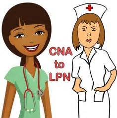 Entry Level Licensed Practical and Vocational Nurses